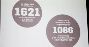 La labor de informar en Venezuela se complica por las faltas a la libertad de expresión del gobierno de Nicolás Maduro
