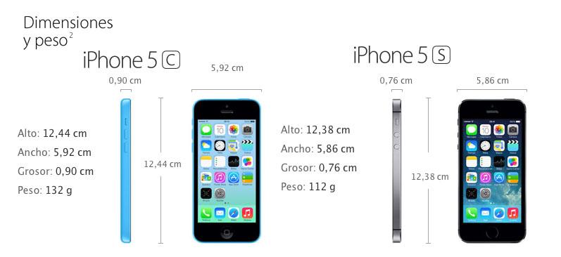 Iphone 5c A 200 Euros