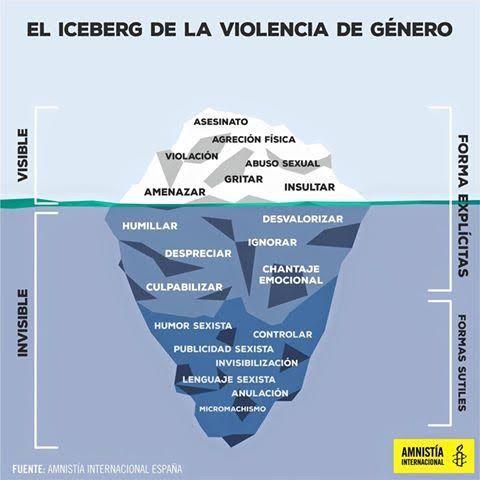#violenciadegénero #violenciamachista #feminismo