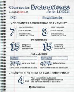 #revalidas #nuevaselectividad #LOMCE #Bachillerato #HuelgaLOMCE #Educación