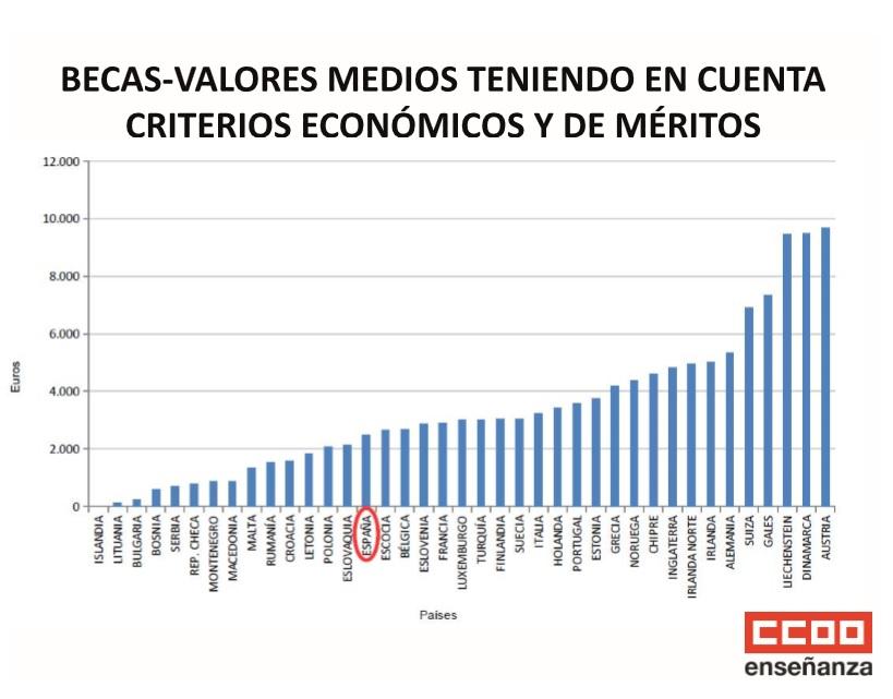 becas europa tasas universitarias