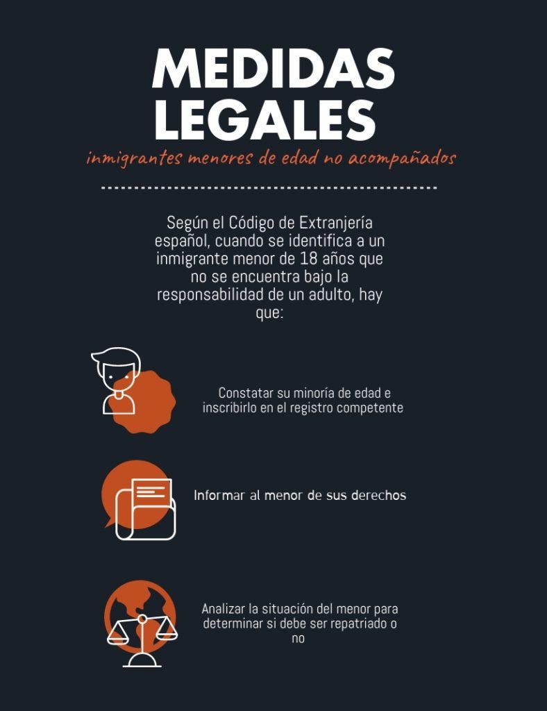 Extranjería Legal Menores